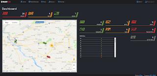 SmartView Dashboard ScreenShot