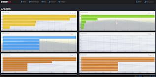 SmartView Screenshot Driver Behavior Dashboard
